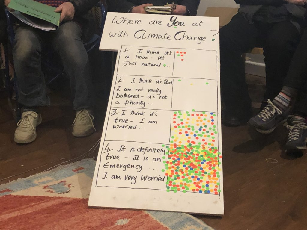 A white board asking where people are at with climate change, with lots of stickers in the bottom, very worried box.